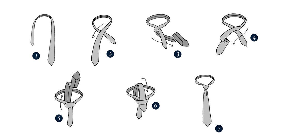 jak wiązać krawat four in hand knot